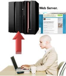Membuat laman web secara offline